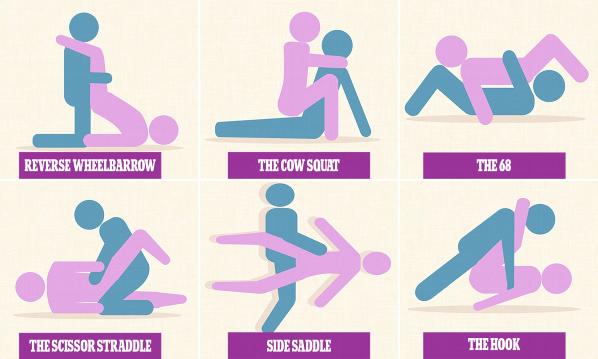 missionary of the position variations